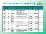 program reduction list33