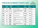 program reduction list34