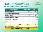 reductions savings by division in millions