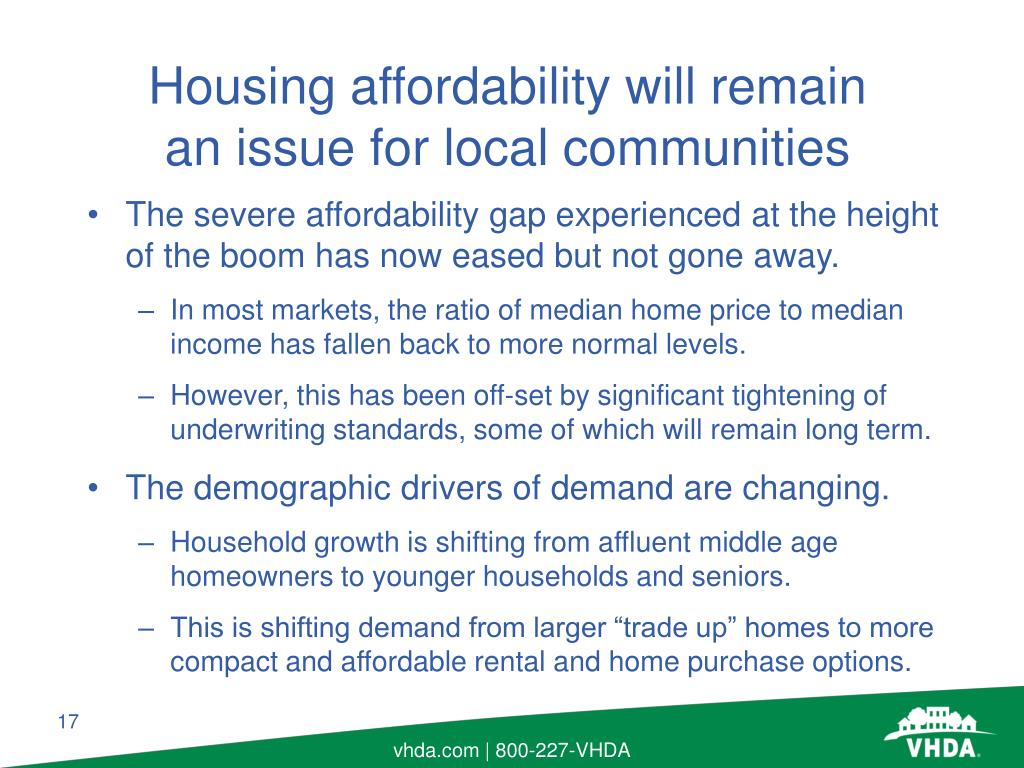 The severe affordability gap experienced at the height of the boom has now eased but not gone away.