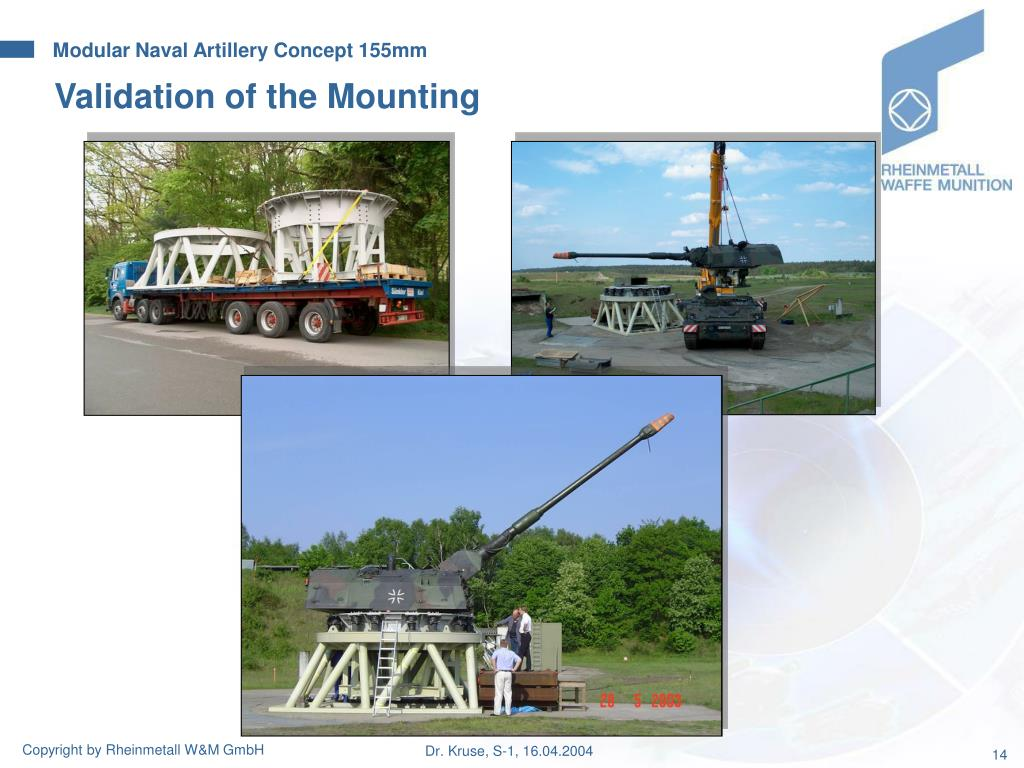 Validation of the Mounting