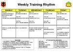 weekly training rhythm