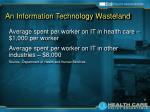 an information technology wasteland