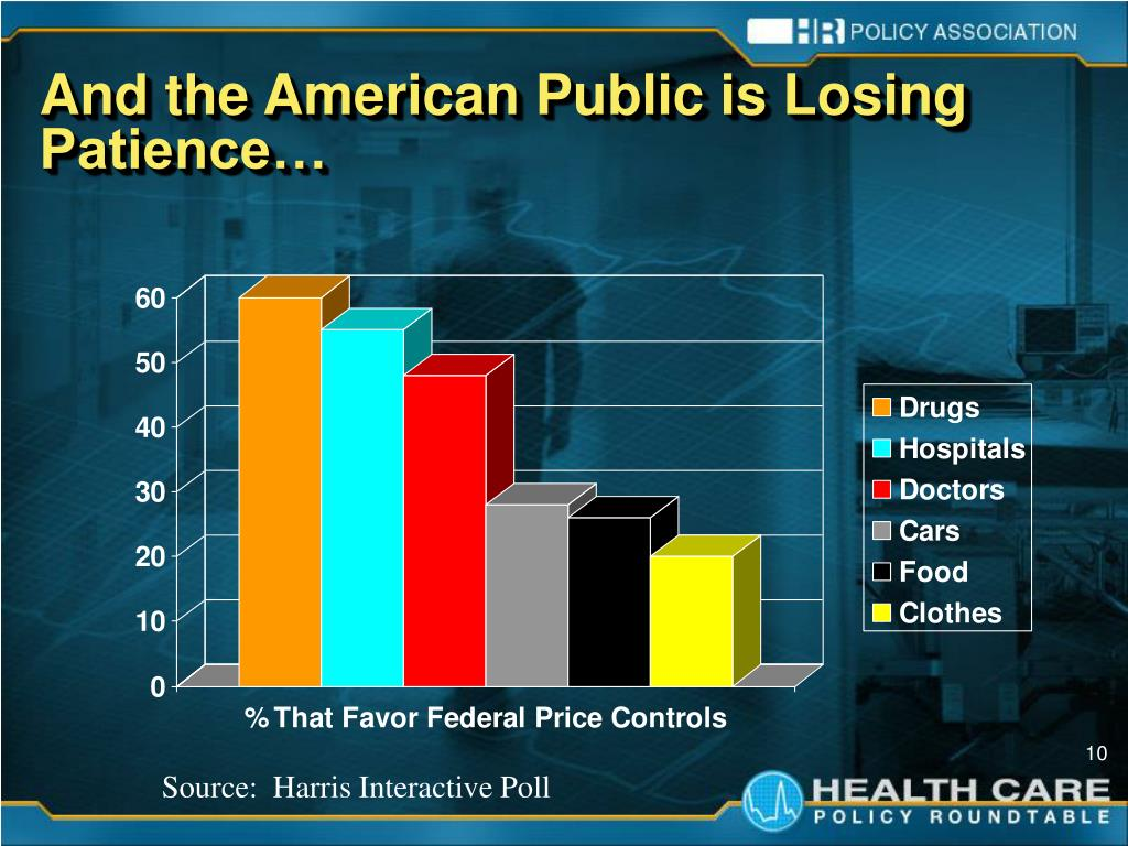 And the American Public is Losing Patience…