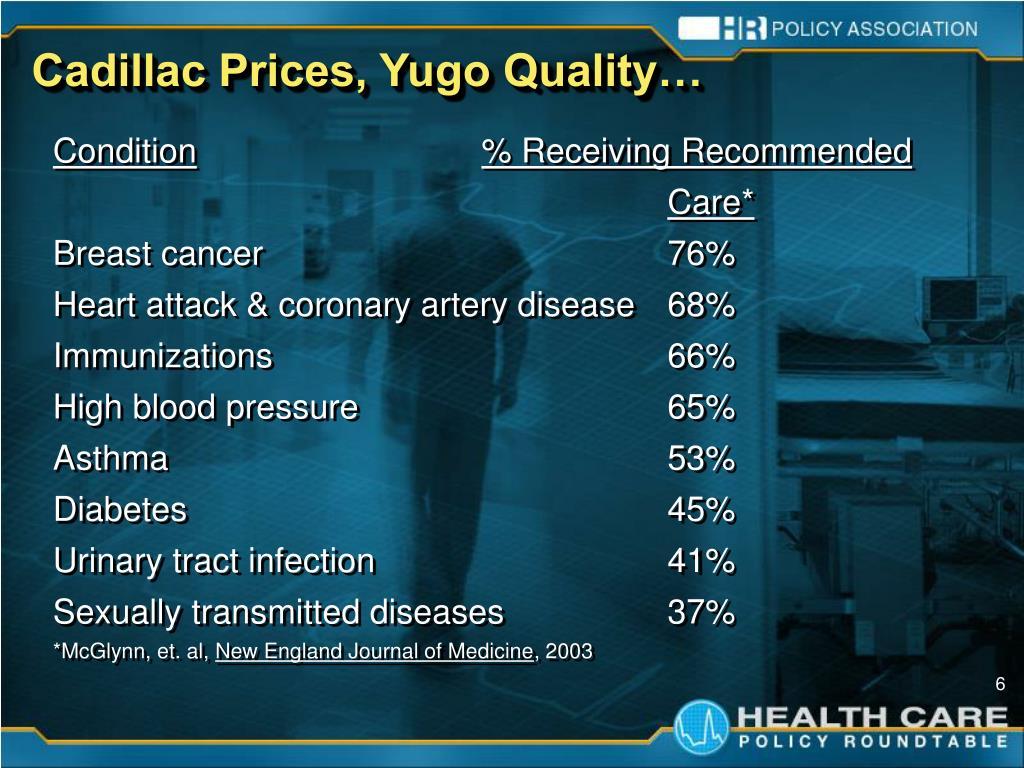 Cadillac Prices, Yugo Quality…