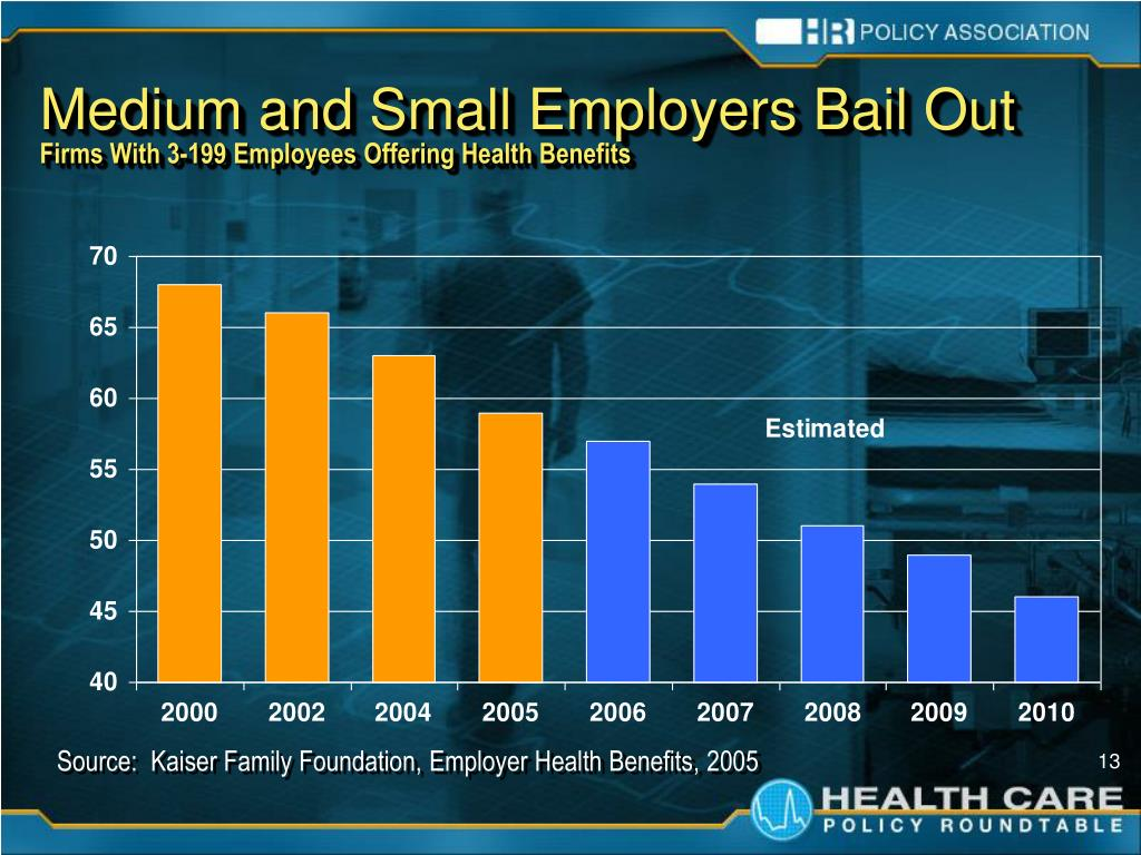 Medium and Small Employers Bail Out