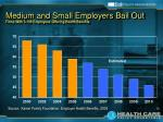 medium and small employers bail out firms with 3 199 employees offering health benefits