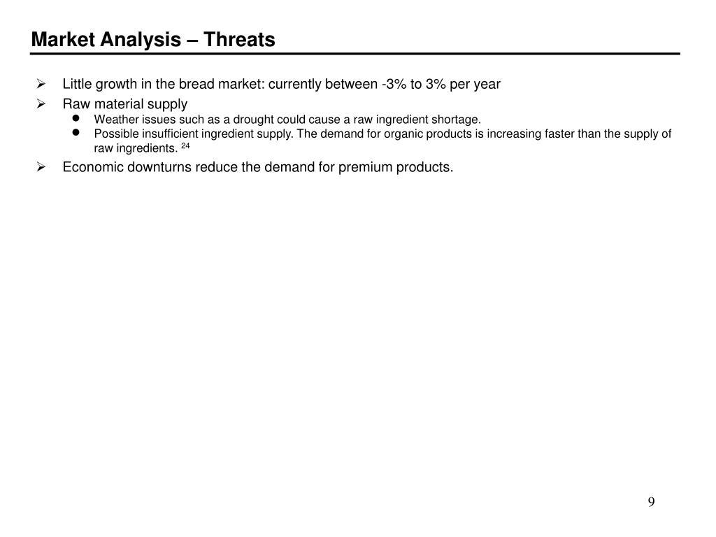 Market Analysis – Threats