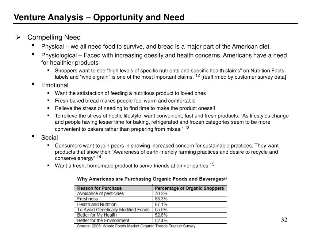 Venture Analysis – Opportunity and Need