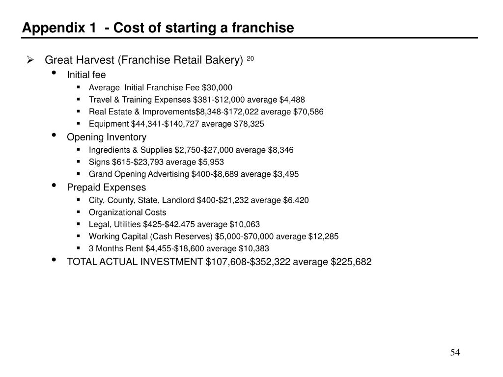 Appendix 1  - Cost of starting a franchise