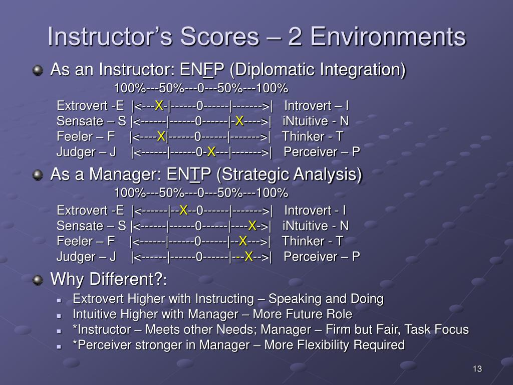 Instructor's Scores – 2 Environments