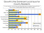 growth is the dominant local issue for county residents