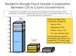 residents strongly favor greater cooperation between city county governments