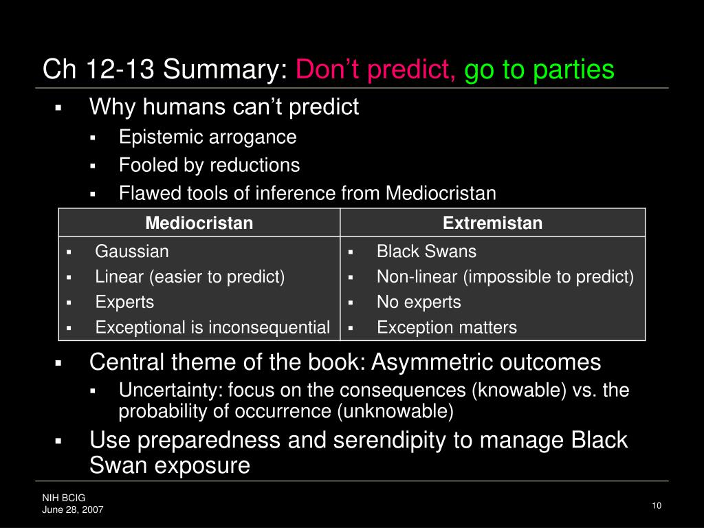 Ch 12-13 Summary: