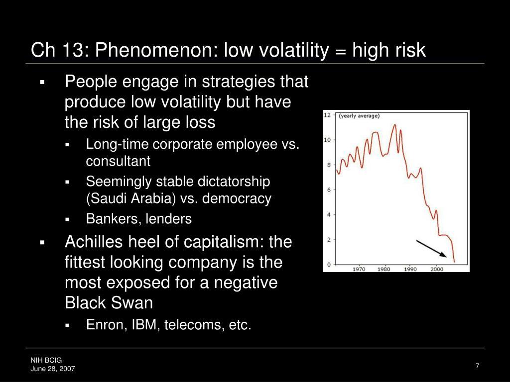 Ch 13: Phenomenon: low volatility = high risk