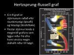 hertzsprung russell graf