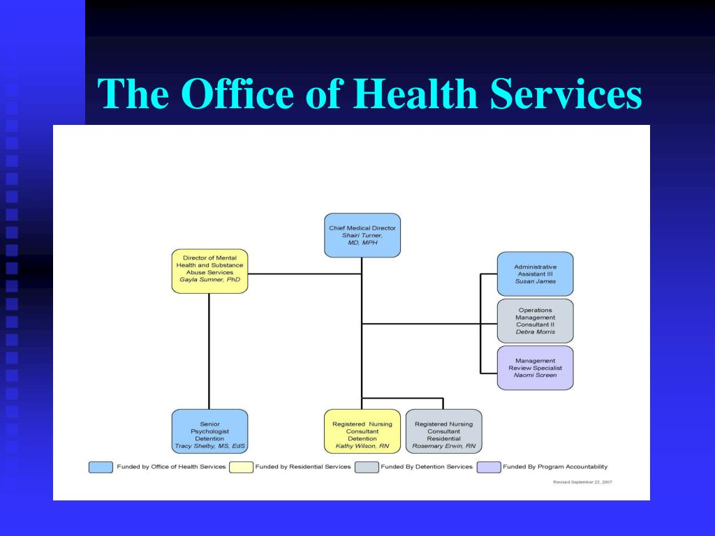 The Office of Health Services
