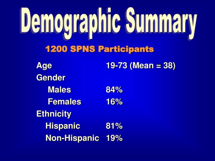 Demographic Summary