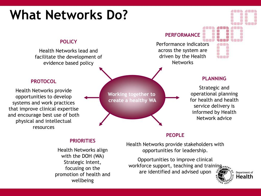 What Networks Do?