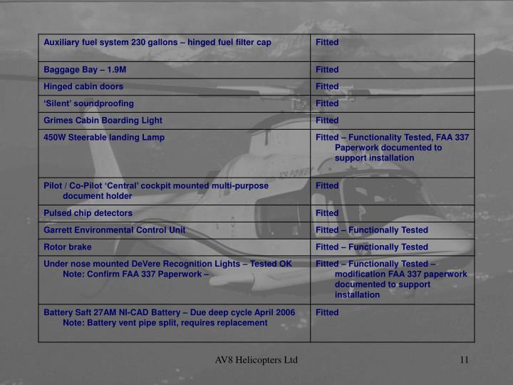 AV8 Helicopters Ltd
