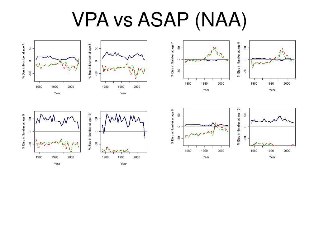 VPA vs ASAP (NAA)