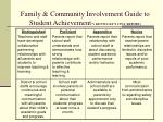 family community involvement guide to student achievement kentucky s cpac report