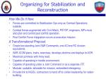 organizing for stabilization and reconstruction