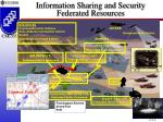 information sharing and security federated resources