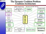 the dynamic coalition problem coalition architecture