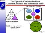 the dynamic coalition problem coalition artifacts and information flow