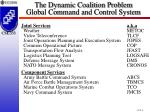 the dynamic coalition problem global command and control system13