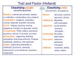 trait and factor holland