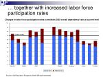 together with increased labor force participation rates