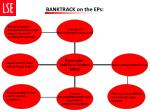 banktrack on the eps