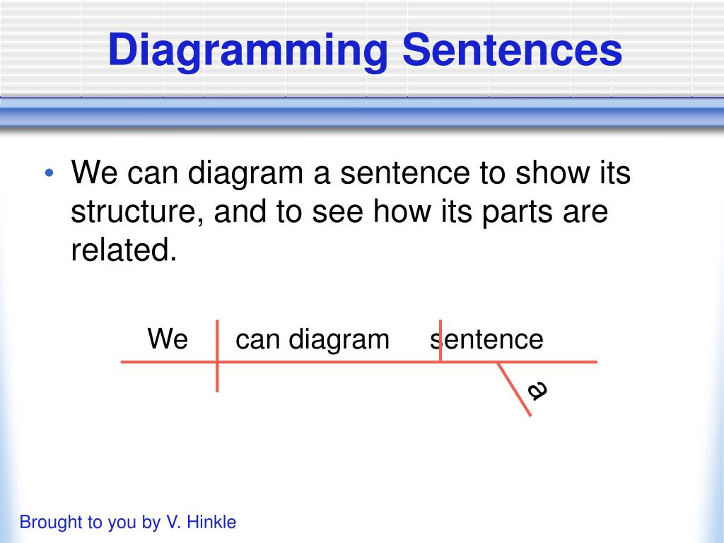 diagramming sentences l.