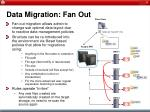 data migration fan out