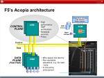 f5 s acopia architecture