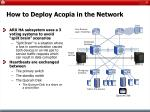 how to deploy acopia in the network