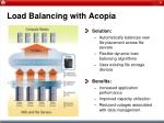 load balancing with acopia