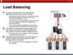 load balancing38