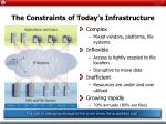 the constraints of today s infrastructure