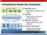 virtualization breaks the constraints