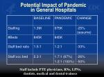 potential impact of pandemic in general hospitals10