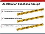 acceleration functional groups