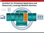 architect for virtualized applictions and resources leverage network services
