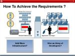 how to achieve the requirements