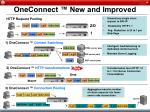 oneconnect new and improved