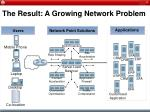 the result a growing network problem