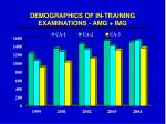 demographics of in training examinations amg img