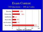 exam content 340 questions 100 are links
